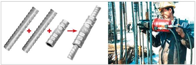 Cold Forged Sleeve Splicing for Ribbed Rebar